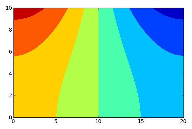 Tormod Landet - A linear 2D sloshing solver in FEniCS